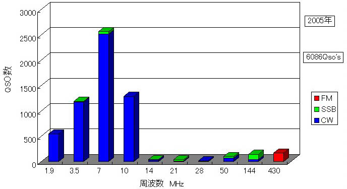 2005-active1.jpg