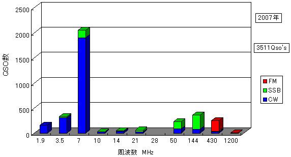 2007-1_0.jpg